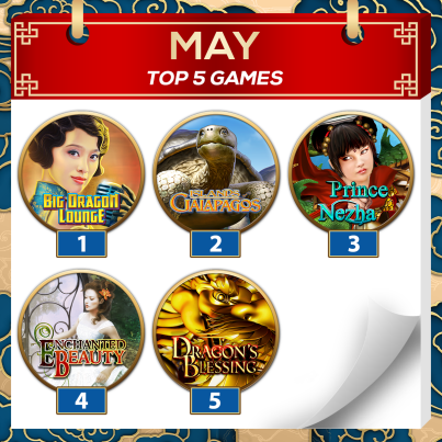 STS_Top-5_May