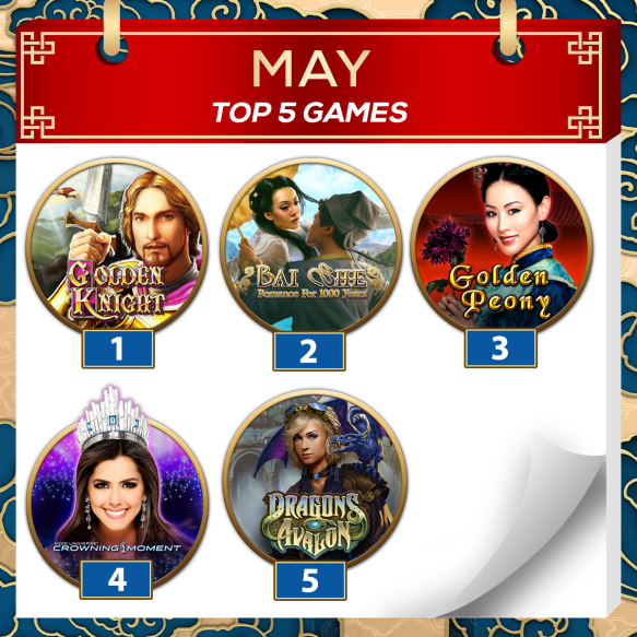 STS_Top-5_MAY2015
