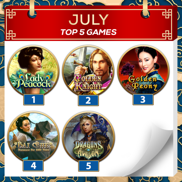 STS_Top-5_JULY2015