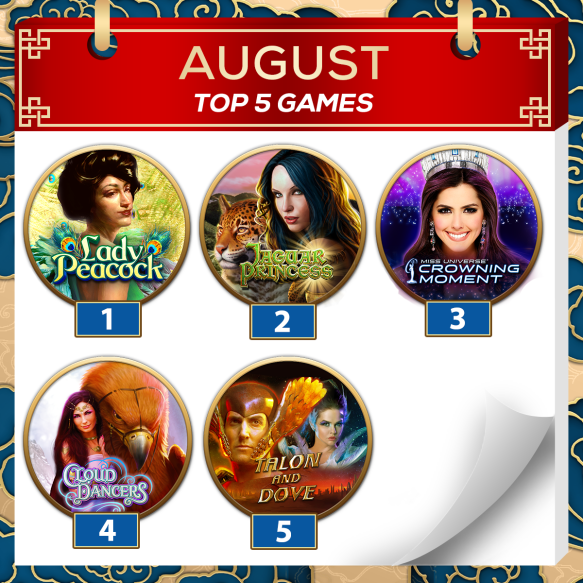 STS_Top-5_AUG2015